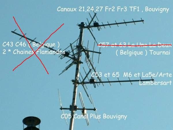 installateur antenne tnt belgique
